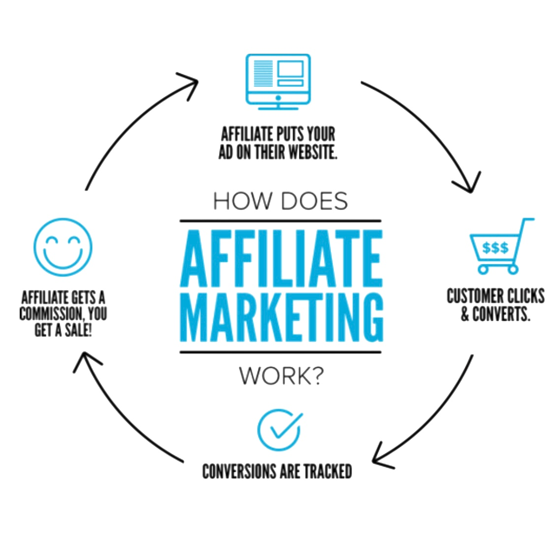 affiliate marketing program cam chat site